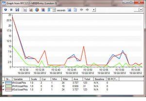 CaseView_IGE_4T4GB_MX_ige 4t4gb-emm rfc 1213 graph