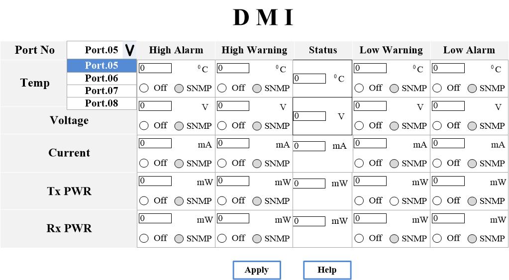 DMI Dynamic Management Interface